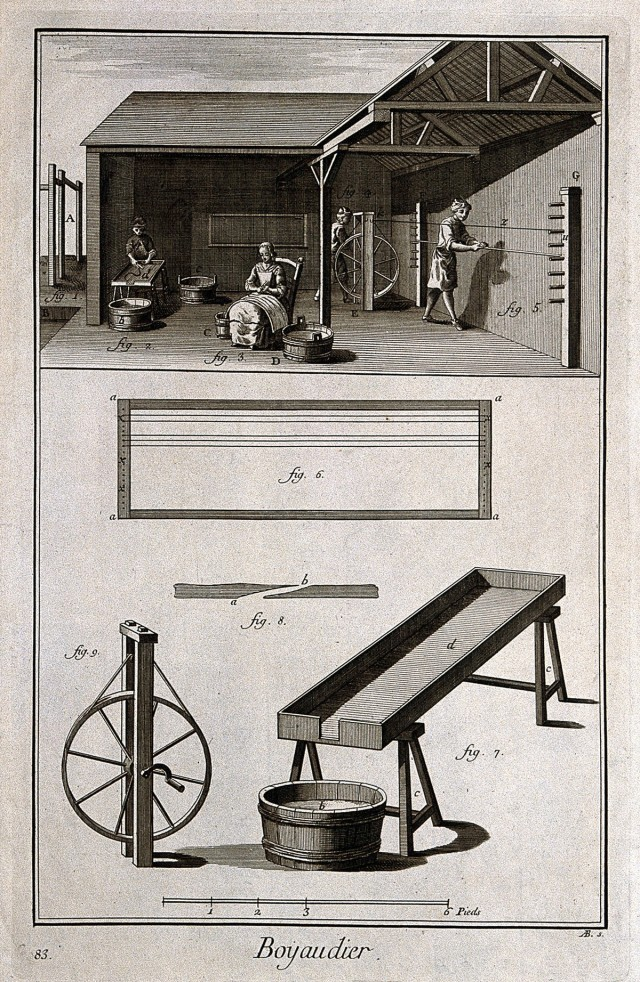 Catgut makers: various stages in the process of catgut making and instruments used. Etching by Antonio Baratti.